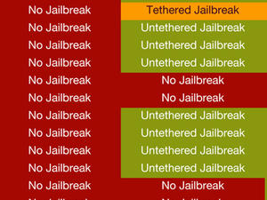 Can I Jailbreak? Check This Chart To Know For Sure (iOS Users Only)