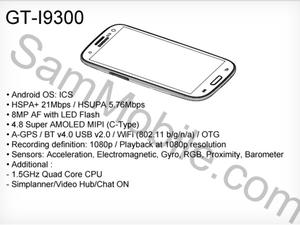Galaxy S III Gets Pictured, Detailed in Leaked Service Manual