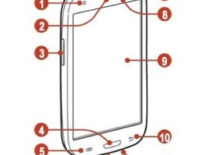 Entire 181-Page Samsung Galaxy S III User Manual Leaked Online