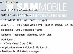 Samsung Galaxy Note 10.1 Specs Leak. Announcement Coming Soon?