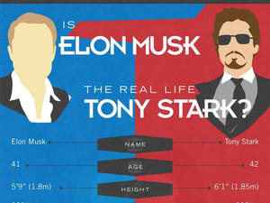 Is Elon Musk the Real Life Version of Iron Man?