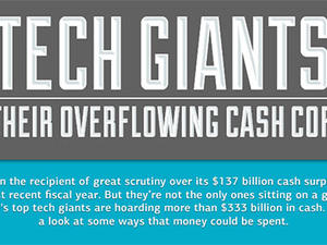 The Whopping Cash Surplus at Top Tech Companies (Infographic)