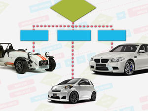 Agonizing Over a Car Purchase? Huge Chart Tells You Which One To Get