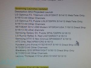 Sprint's Red HTC One, ATIV S, Q10 Release Dates Leaked