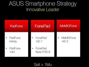 Asus' Android Roadmap Leaked - New Nexus 10 Not Mentioned