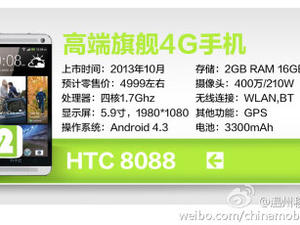 HTC One Max Specs, Price and Release Date Leaked in China