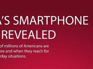 LG Infographic Exposes Embarrassing Smartphone Habits