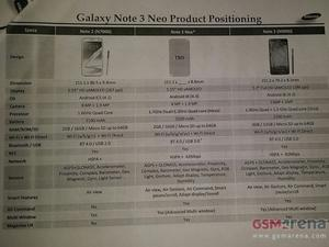 Galaxy Note 3 Neo Leaks With Mid-Range Specs, 6-Core Processor