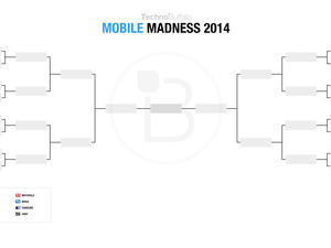 Best Smartphones - Reader's Choice 2014: Mobile Madness