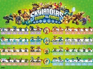 Skylanders Now Bigger than Call of Duty, Making $2 Billion Off of 175 Million Toys