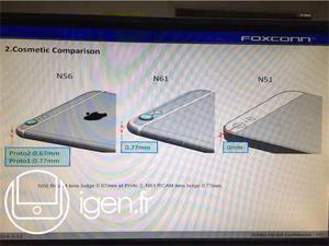 iPhone 6 and iPhone 6L: New Details Emerge Revealing Sizes