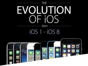 Amazing Infographic Shows How Far iOS 8 Has Come