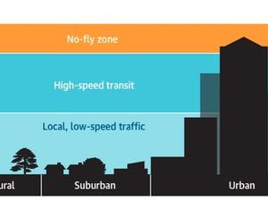 Amazon pushes for drone-only airspace above cities