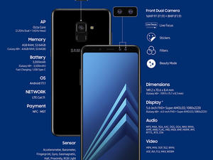 Samsung's new Galaxy A8 boasts two front-facing cameras