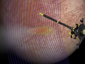 Evidence of water plumes on Europa found by old Galileo spacecraft