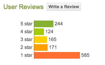 facebook-home-google-play-reviews